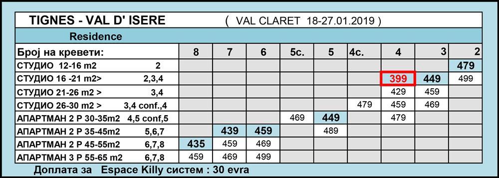 Val-Disere